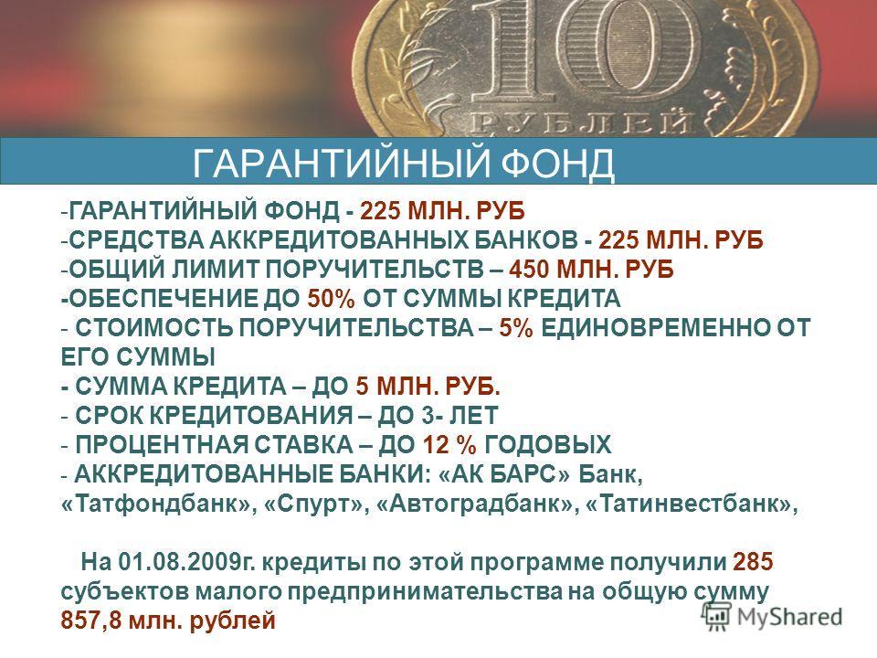 -ГАРАНТИЙНЫЙ ФОНД - 225 МЛН. РУБ -СРЕДСТВА АККРЕДИТОВАННЫХ БАНКОВ - 225 МЛН. РУБ -ОБЩИЙ ЛИМИТ ПОРУЧИТЕЛЬСТВ – 450 МЛН. РУБ -ОБЕСПЕЧЕНИЕ ДО 50% ОТ СУММЫ КРЕДИТА - СТОИМОСТЬ ПОРУЧИТЕЛЬСТВА – 5% ЕДИНОВРЕМЕННО ОТ ЕГО СУММЫ - СУММА КРЕДИТА – ДО 5 МЛН. РУБ