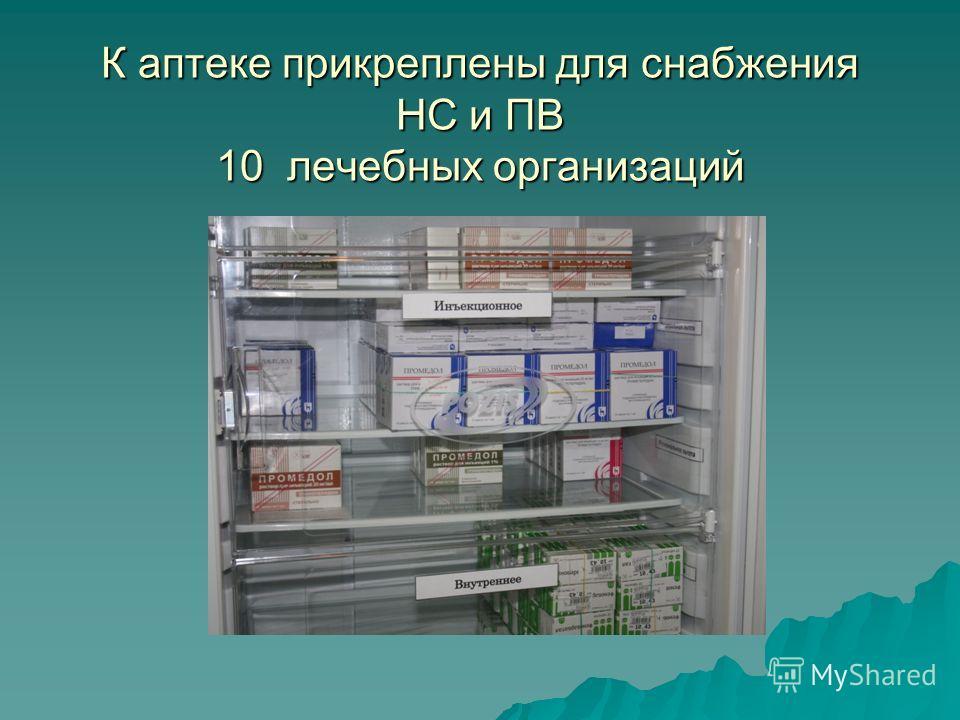 К аптеке прикреплены для снабжения НС и ПВ 10 лечебных организаций