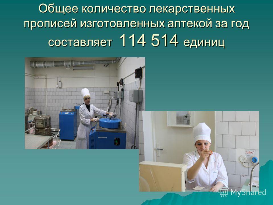 Общее количество лекарственных прописей изготовленных аптекой за год составляет 114 514 единиц
