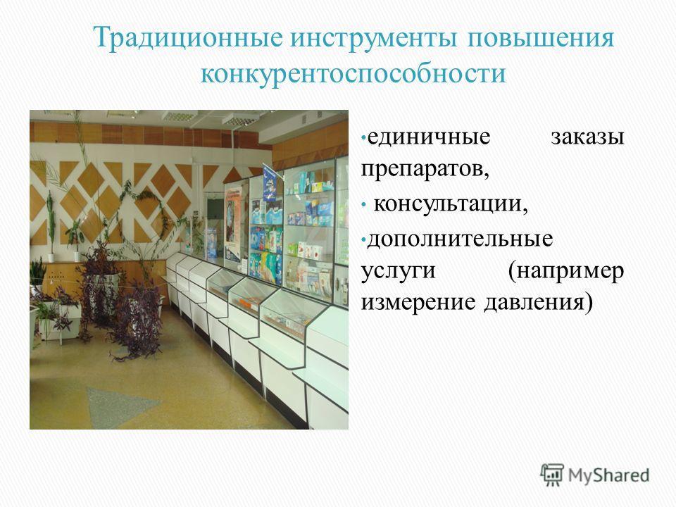 единичные заказы препаратов, консультации, дополнительные услуги (например измерение давления)