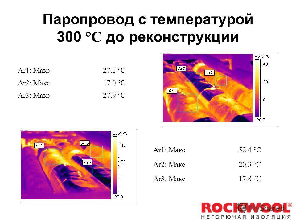 Паропровод с температурой 300 °C до реконструкции Ar1: Макс52.4 °C Ar2: Макс20.3 °C Ar3: Макс17.8 °C Ar1: Макс27.1 °C Ar2: Макс17.0 °C Ar3: Макс27.9 °C