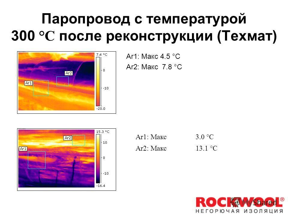 Паропровод с температурой 300 °C после реконструкции (Техмат) Ar1: Макс 4.5 °C Ar2: Макс 7.8 °C Ar1: Макс3.0 °C Ar2: Макс13.1 °C