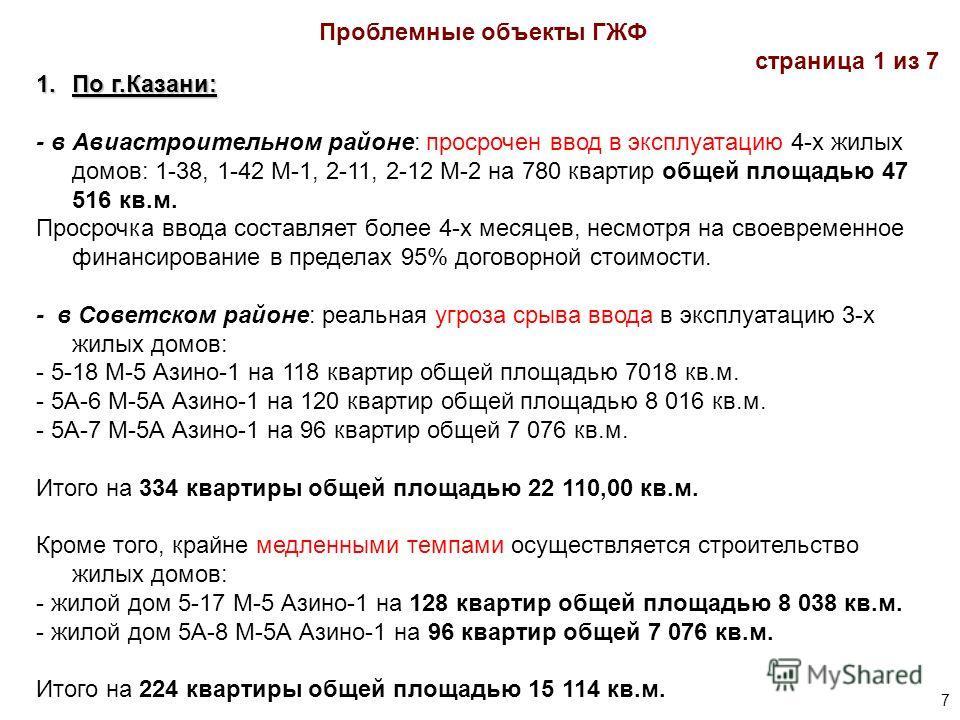 7 Проблемные объекты ГЖФ страница 1 из 7 1.По г.Казани: - в Авиастроительном районе: просрочен ввод в эксплуатацию 4-х жилых домов: 1-38, 1-42 М-1, 2-11, 2-12 М-2 на 780 квартир общей площадью 47 516 кв.м. Просрочка ввода составляет более 4-х месяцев