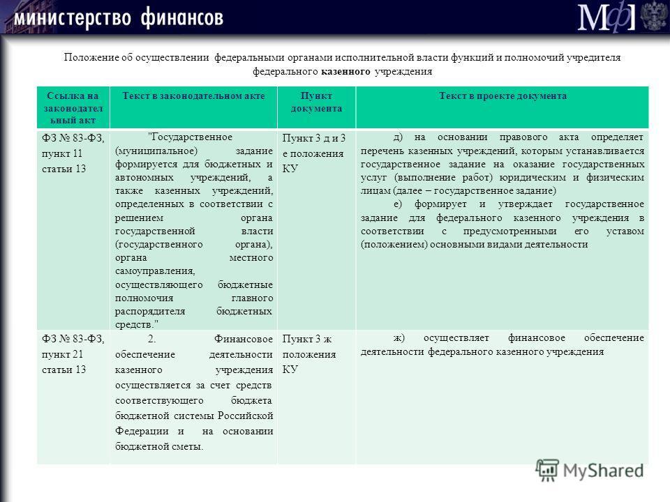 Ссылка на законодател ьный акт Текст в законодательном актеПункт документа Текст в проекте документа ФЗ 83-ФЗ, пункт 11 статьи 13
