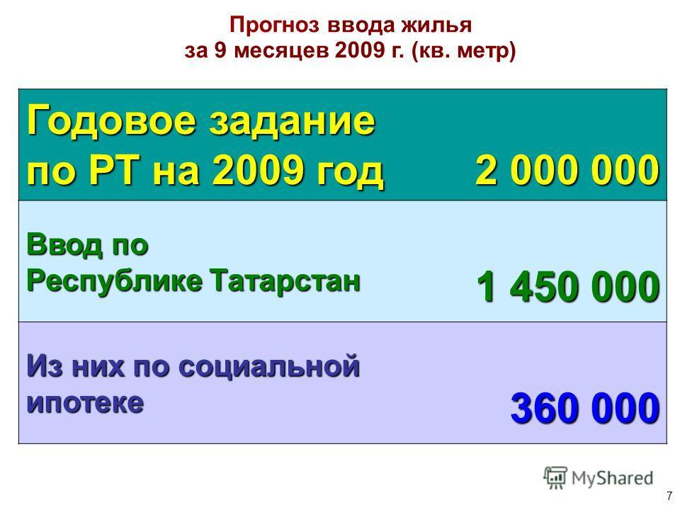 7 Прогноз ввода жилья за 9 месяцев 2009 г. (кв. метр) Годовое задание по РТ на 2009 год 2 000 000 Ввод по Республике Татарстан 1 450 000 Из них по социальной ипотеке 360 000