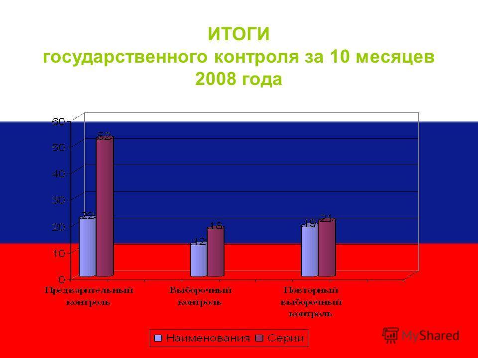 ИТОГИ государственного контроля за 10 месяцев 2008 года