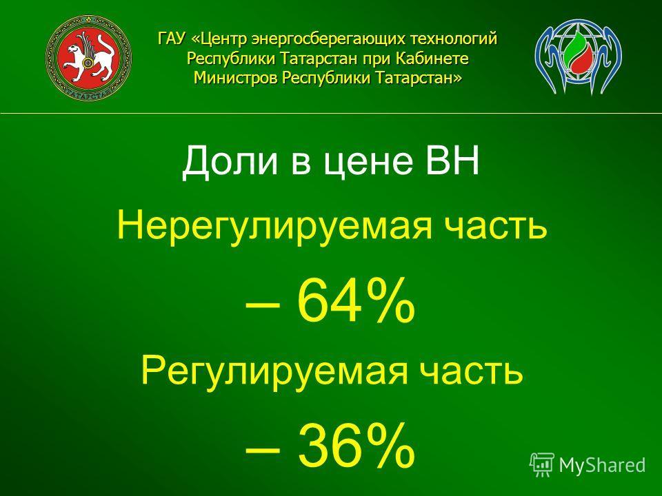 Доли в цене ВН ГАУ «Центр энергосберегающих технологий Республики Татарстан при Кабинете Министров Республики Татарстан» Нерегулируемая часть – 64% Регулируемая часть – 36%