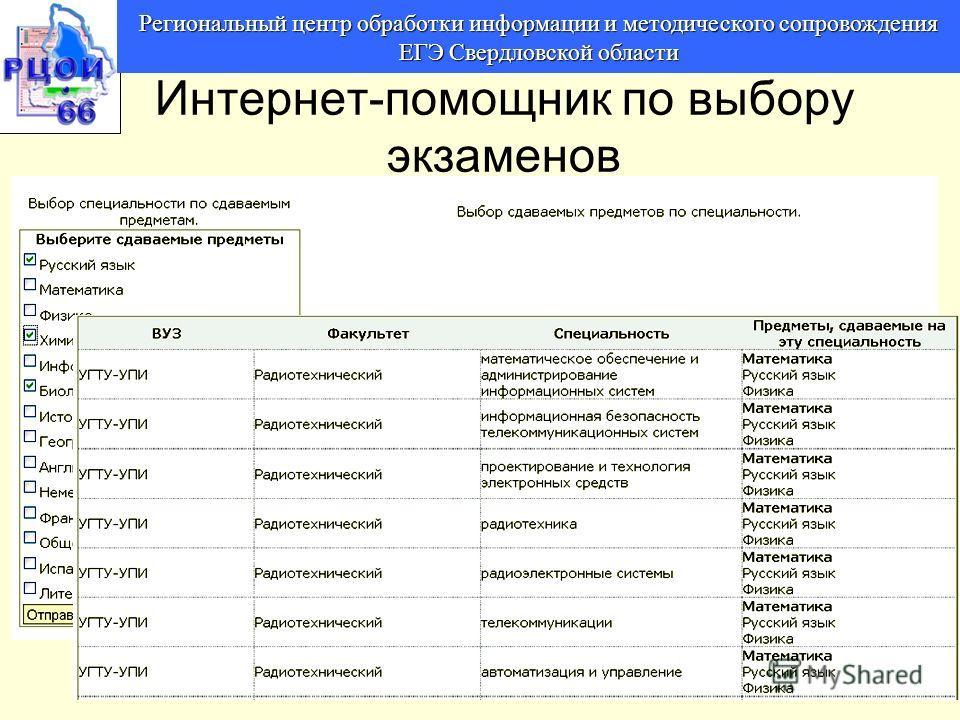 Интернет-помощник по выбору экзаменов Региональный центр обработки информации и методического сопровождения ЕГЭ Свердловской области