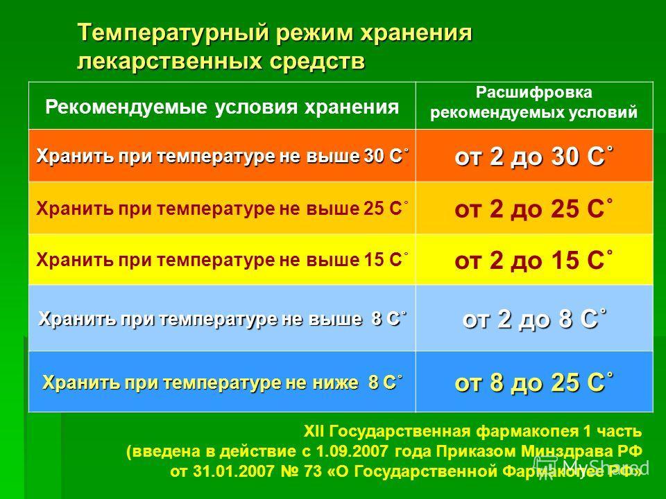 Температурный режим хранения лекарственных средств Рекомендуемые условия хранения Расшифровка рекомендуемых условий Хранить при температуре не выше 30 С˚ от 2 до 30 С˚ Хранить при температуре не выше 25 С˚ от 2 до 25 С˚ Хранить при температуре не выш