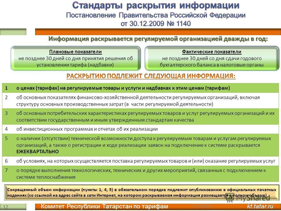 Сокращенный объем информации (пункты 1, 4, 5) в обязательном порядке подлежит опубликованию в официальных печатных изданиях (со ссылкой на адрес сайта в сети Интернет, на котором раскрываемая информация размещается в полном объеме) Плановые показател