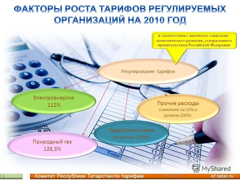 Электроэнергия 112% Прочие расходы снижение на 10% к уровню 2009г. Заработная плата на уровне 2009г. 07.12.2013 Природный газ 126,3% 2 Регулирование тарифов в соответствии с прогнозом социально- экономического развития, утвержденного правительством Р