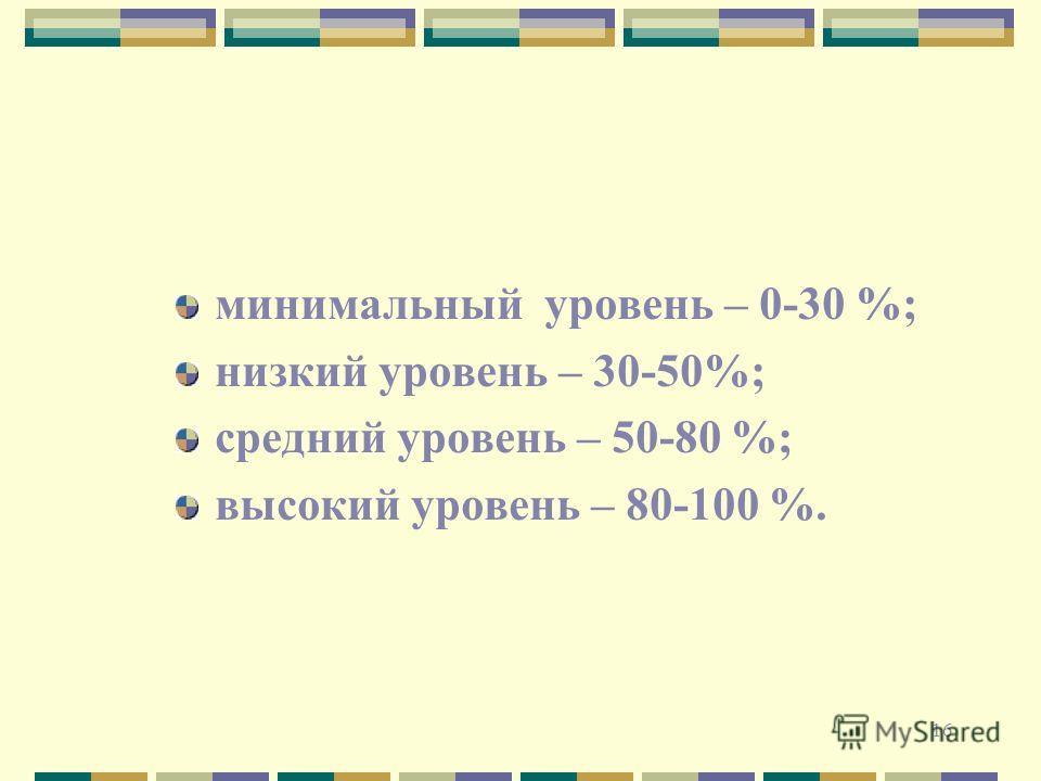 16 минимальный уровень – 0-30 %; низкий уровень – 30-50%; средний уровень – 50-80 %; высокий уровень – 80-100 %.