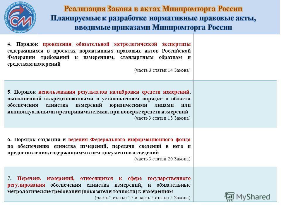 4. Порядок проведения обязательной метрологической экспертизы содержащихся в проектах нормативных правовых актов Российской Федерации требований к измерениям, стандартным образцам и средствам измерений (часть 3 статьи 14 Закона) 5. Порядок использова