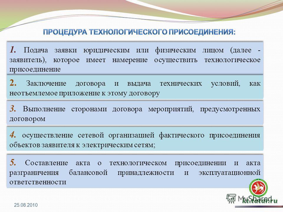 kt.tatar.ru 1. Подача заявки юридическим или физическим лицом (далее - заявитель), которое имеет намерение осуществить технологическое присоединение 2. Заключение договора и выдача технических условий, как неотъемлемое приложение к этому договору 3.