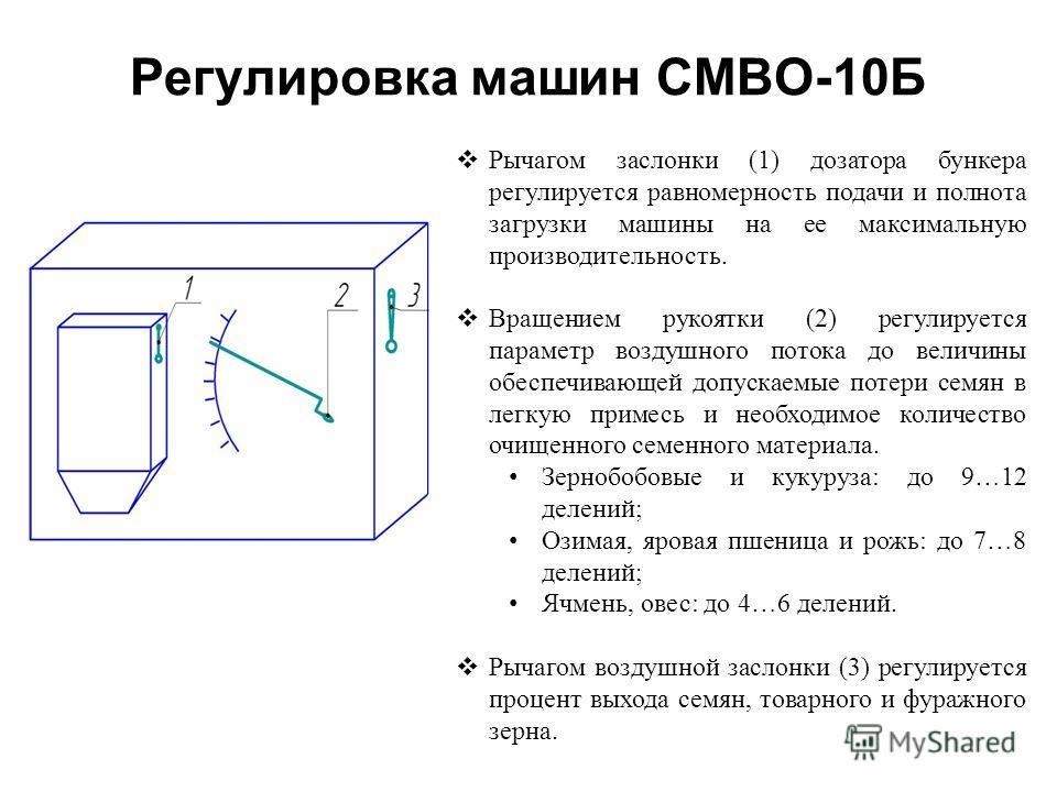 Регулировка машин СМВО-10Б Рычагом заслонки (1) дозатора бункера регулируется равномерность подачи и полнота загрузки машины на ее максимальную производительность. Вращением рукоятки (2) регулируется параметр воздушного потока до величины обеспечиваю