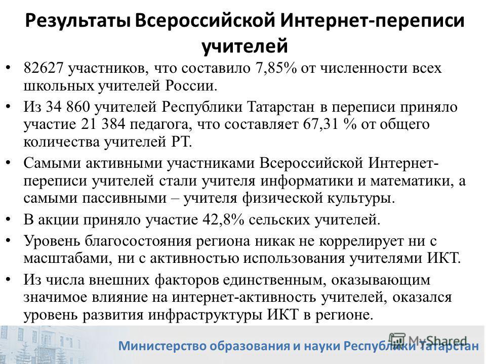 Результаты Всероссийской Интернет-переписи учителей 82627 участников, что составило 7,85% от численности всех школьных учителей России. Из 34 860 учителей Республики Татарстан в переписи приняло участие 21 384 педагога, что составляет 67,31 % от обще