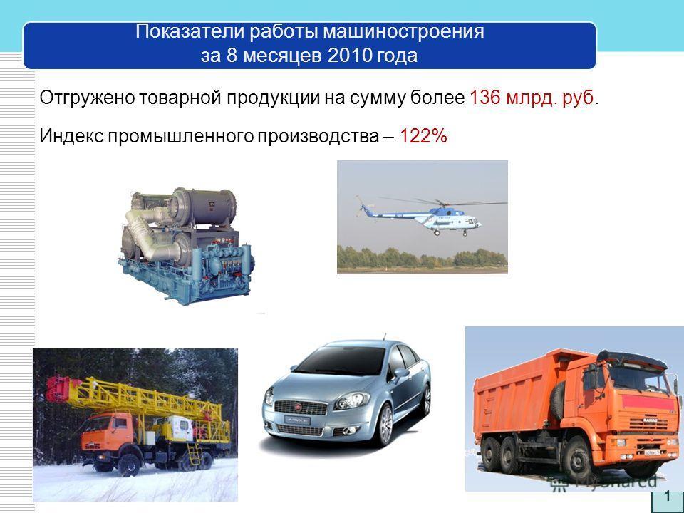 Зарипов Равиль Хамматович Министр промышленности и торговли Республики Татарстан