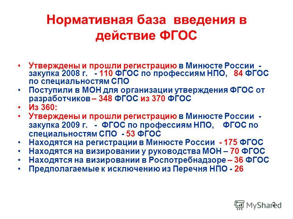 2 Нормативная база введения в действие ФГОС Утверждены и прошли регистрацию в Минюсте России - закупка 2008 г. - 110 ФГОС по профессиям НПО, 84 ФГОС по специальностям СПО Поступили в МОН для организации утверждения ФГОС от разработчиков – 348 ФГОС из