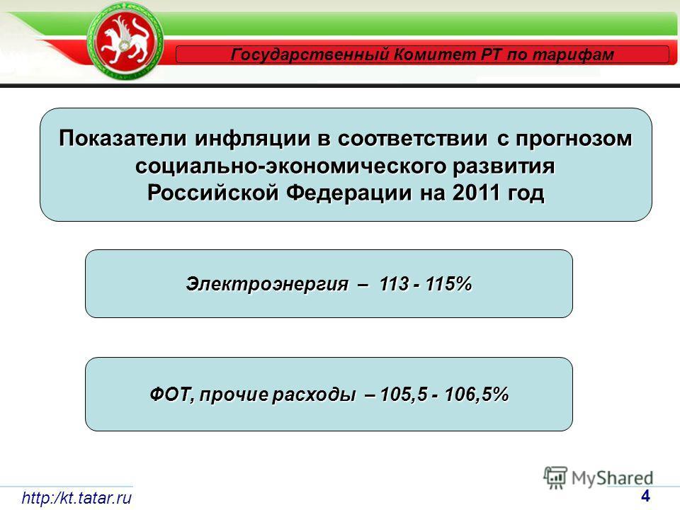 Показатели инфляции в соответствии с прогнозом социально-экономического развития социально-экономического развития Российской Федерации на 2011 год Электроэнергия – 113 - 115% ФОТ, прочие расходы – 105,5 - 106,5% Государственный Комитет РТ по тарифам