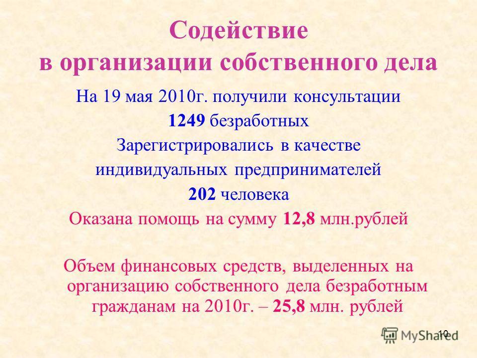 10 Содействие в организации собственного дела На 19 мая 2010г. получили консультации 1249 безработных Зарегистрировались в качестве индивидуальных предпринимателей 202 человека Оказана помощь на сумму 12,8 млн.рублей Объем финансовых средств, выделен