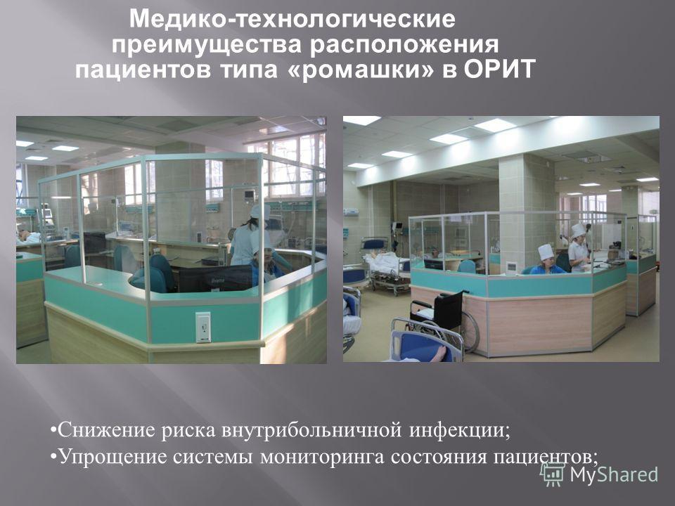Медико-технологические преимущества расположения пациентов типа «ромашки» в ОРИТ Снижение риска внутрибольничной инфекции; Упрощение системы мониторинга состояния пациентов;