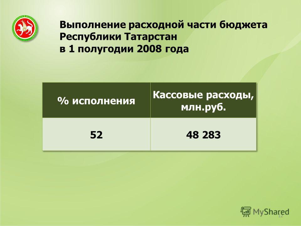 Выполнение расходной части бюджета Республики Татарстан в 1 полугодии 2008 года 12