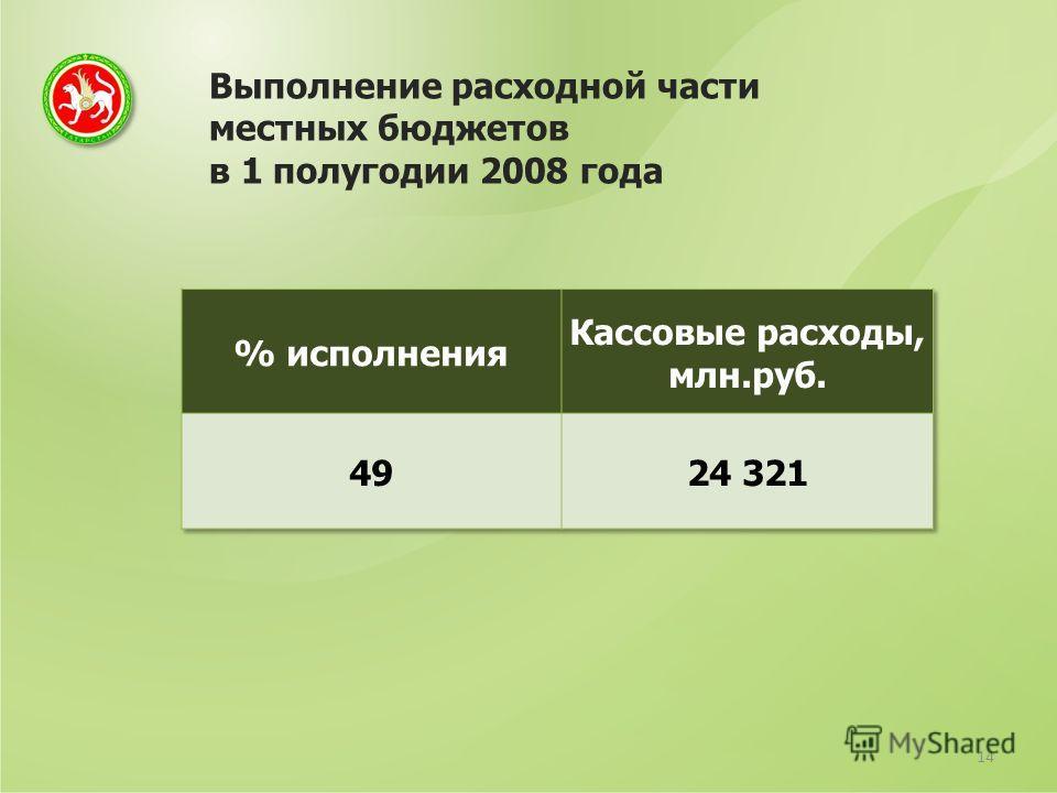 Выполнение расходной части местных бюджетов в 1 полугодии 2008 года 14