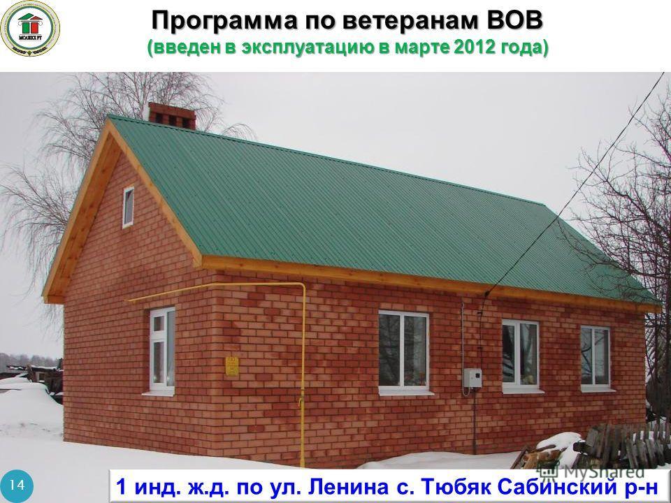 Программа по ветеранам ВОВ (введен в эксплуатацию в марте 2012 года) 14 1 инд. ж.д. по ул. Ленина с. Тюбяк Сабинский р-н