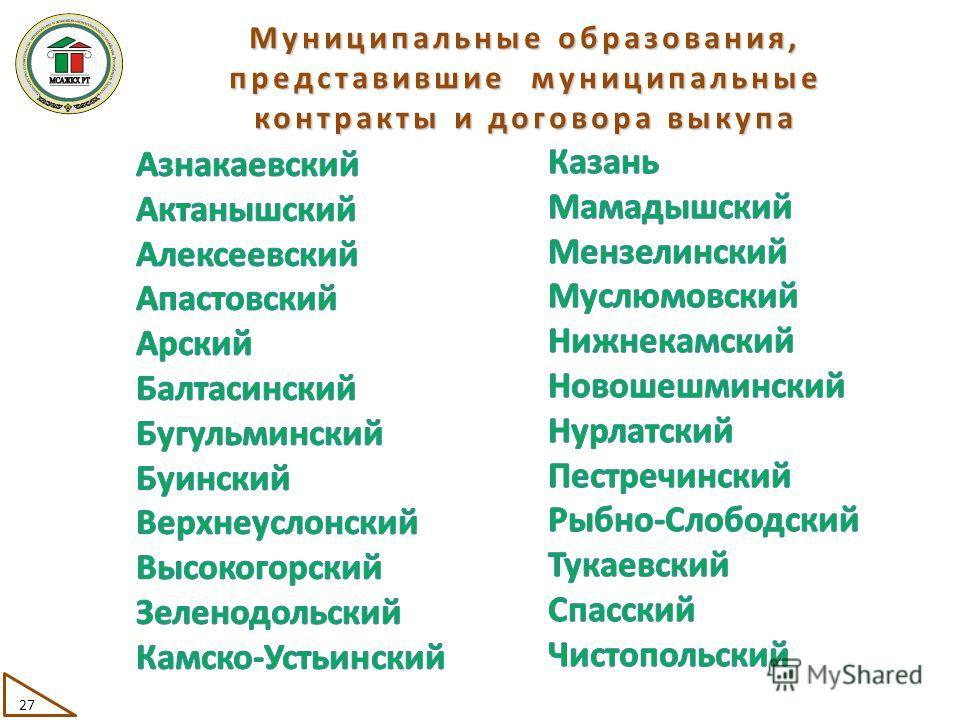 Муниципальные образования, представившие муниципальные контракты и договора выкупа 27