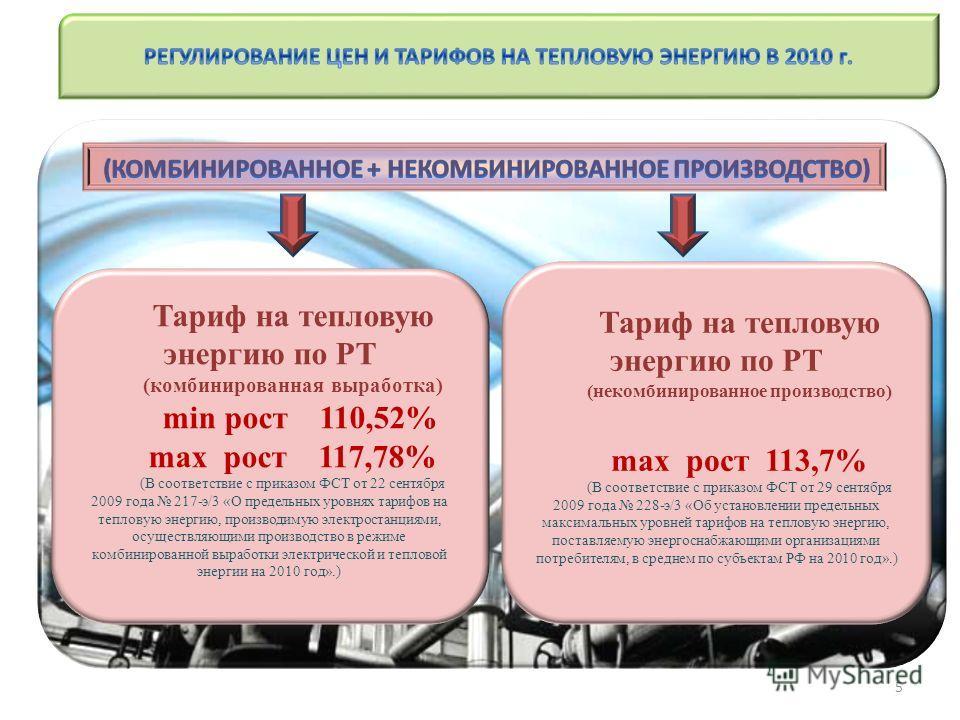 Тариф на тепловую энергию по РТ (некомбинированное производство) max рост 113,7% (В соответствие с приказом ФСТ от 29 сентября 2009 года 228-э/3 «Об установлении предельных максимальных уровней тарифов на тепловую энергию, поставляемую энергоснабжающ