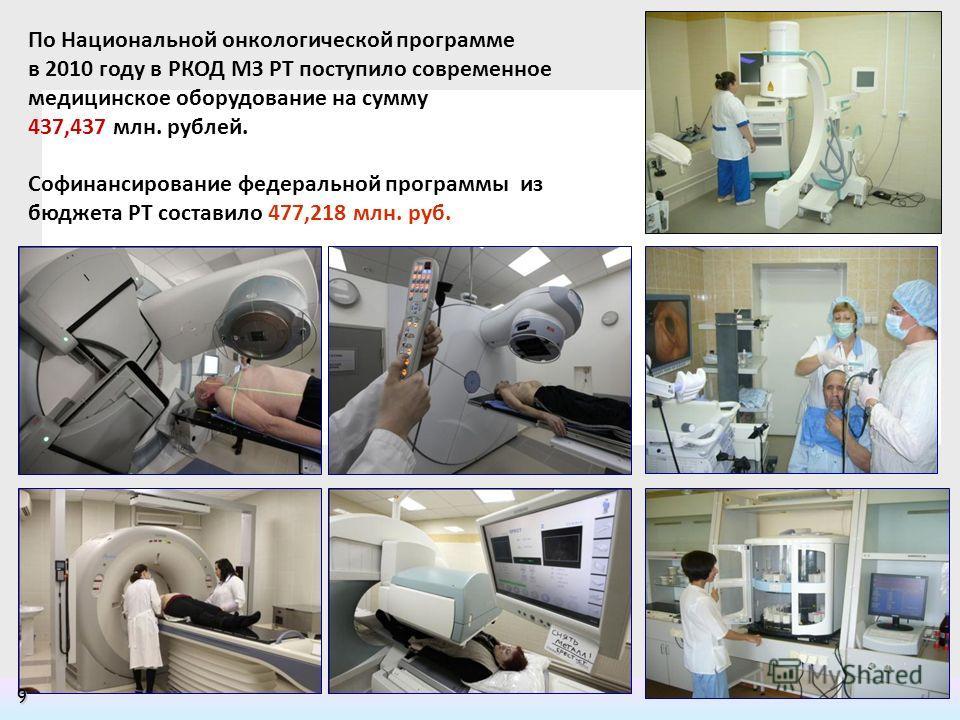 По Национальной онкологической программе в 2010 году в РКОД МЗ РТ поступило современное медицинское оборудование на сумму 437,437 млн. рублей. Софинансирование федеральной программы из бюджета РТ составило 477,218 млн. руб. 9
