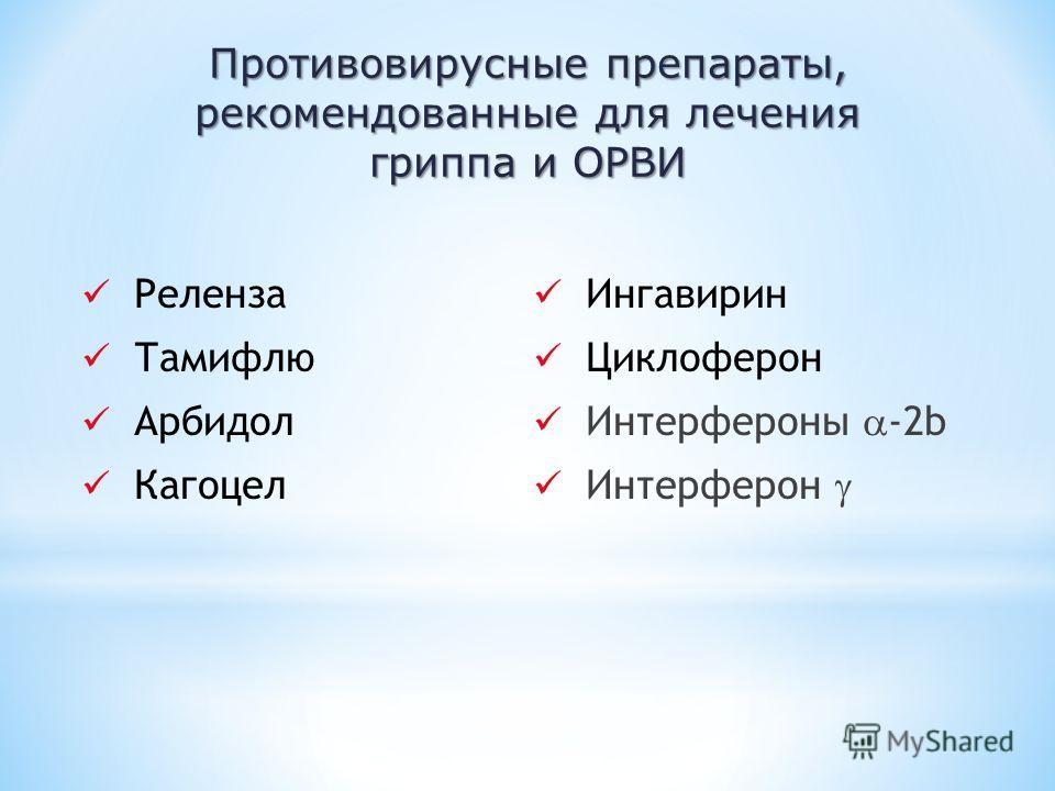 Противовирусные препараты, рекомендованные для лечения гриппа и ОРВИ Реленза Тамифлю Арбидол Кагоцел Ингавирин Циклоферон Интерфероны -2b Интерферон