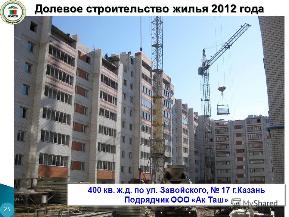 Долевое строительство жилья 2012 года 25 400 кв. ж.д. по ул. Завойского, 17 г.Казань Подрядчик ООО «Ак Таш»