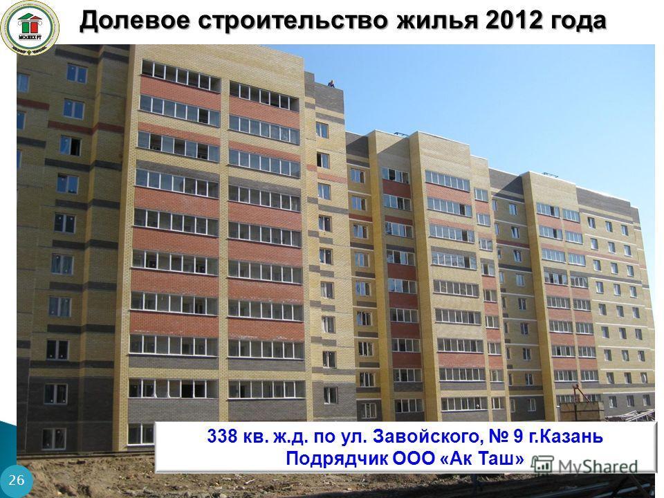 Долевое строительство жилья 2012 года 26 338 кв. ж.д. по ул. Завойского, 9 г.Казань Подрядчик ООО «Ак Таш»