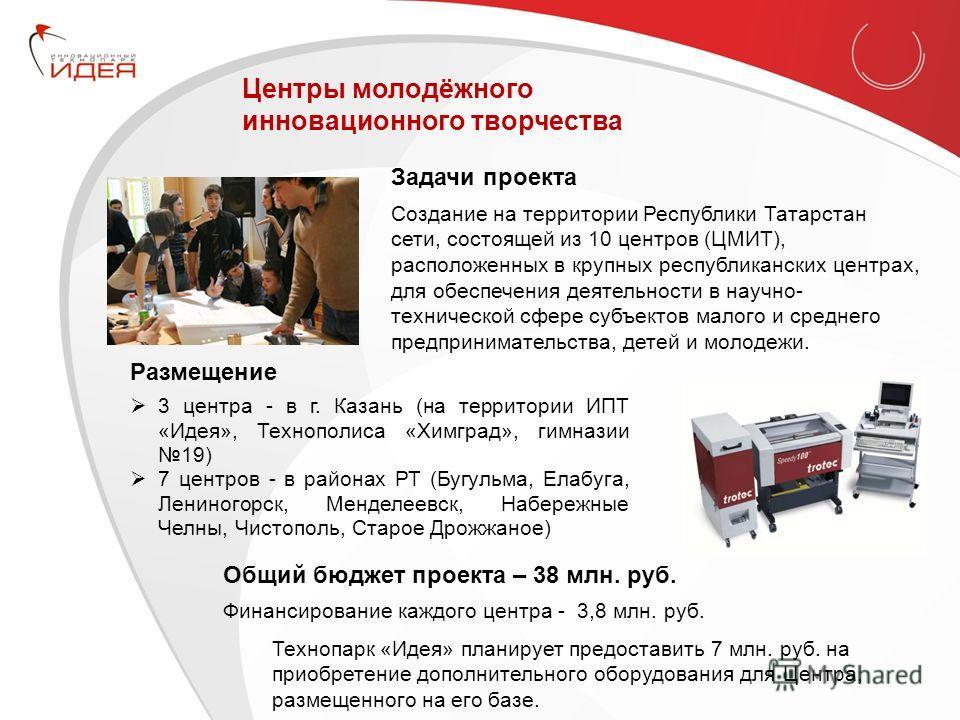 Центры молодёжного инновационного творчества Создание на территории Республики Татарстан сети, состоящей из 10 центров (ЦМИТ), расположенных в крупных республиканских центрах, для обеспечения деятельности в научно- технической сфере субъектов малого