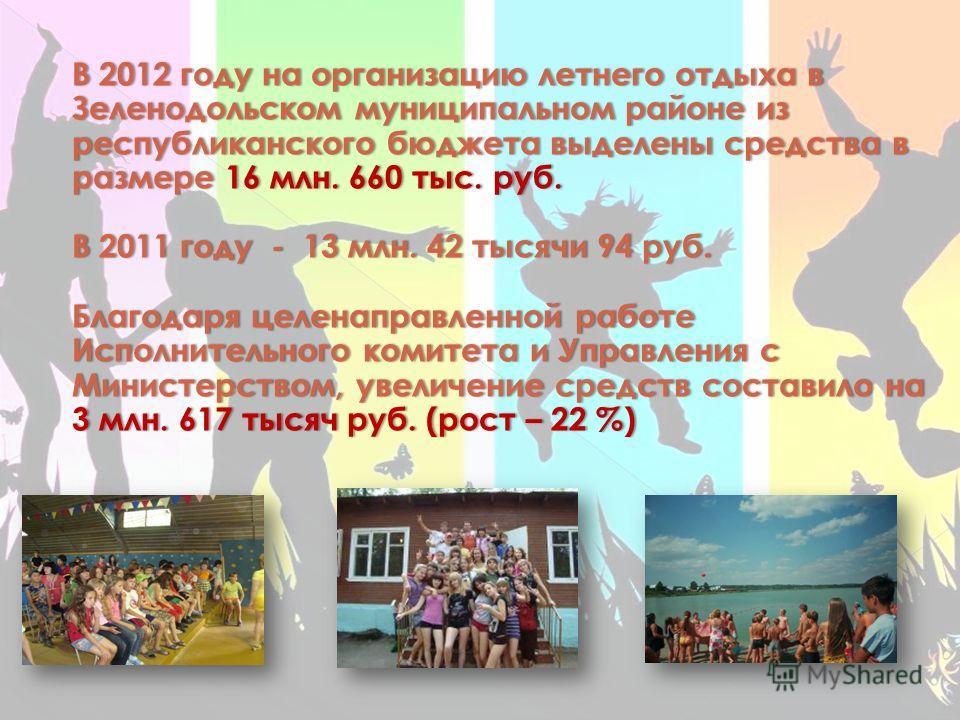 В 2012 году на организацию летнего отдыха в Зеленодольском муниципальном районе из республиканского бюджета выделены средства в размере 16 млн. 660 тыс. руб. В 2011 году - 13 млн. 42 тысячи 94 руб. Благодаря целенаправленной работе Исполнительного ко