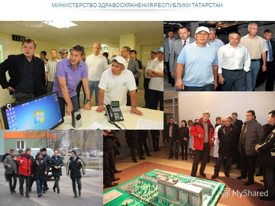 МИНИСТЕРСТВО ЗДРАВООХРАНЕНИЯ РЕСПУБЛИКИ ТАТАРСТАН minzdrav.tatarstan.ru 12