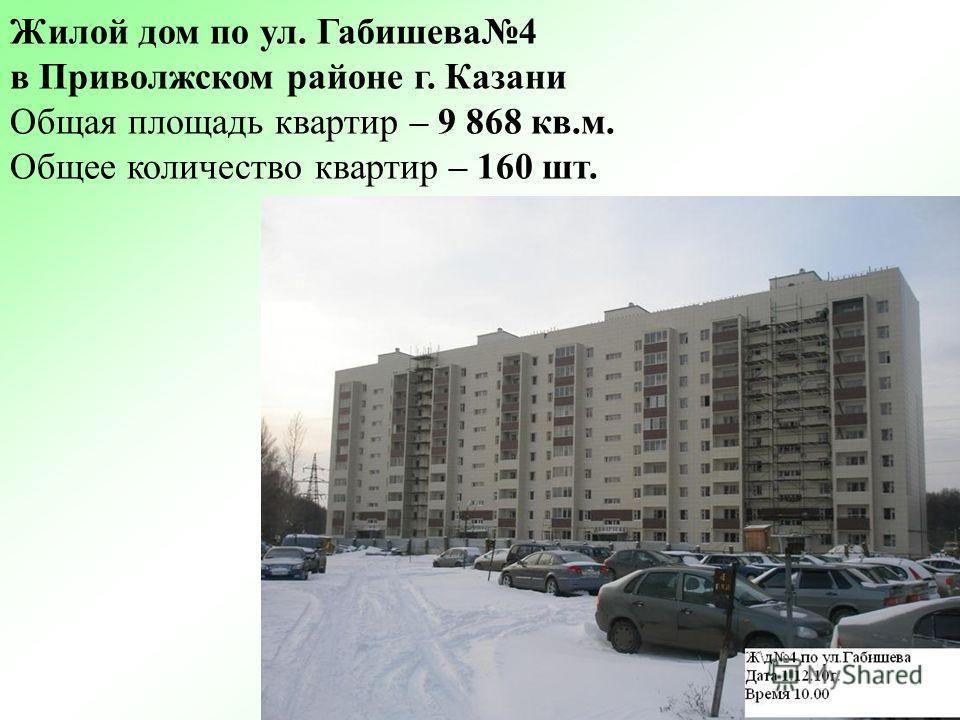 Жилой дом по ул. Габишева4 в Приволжском районе г. Казани Общая площадь квартир – 9 868 кв.м. Общее количество квартир – 160 шт.