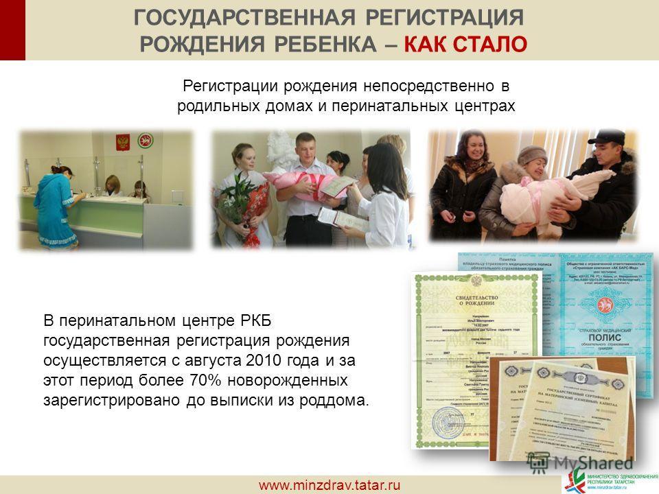 www.minzdrav.tatar.ru Регистрации рождения непосредственно в родильных домах и перинатальных центрах В перинатальном центре РКБ государственная регистрация рождения осуществляется с августа 2010 года и за этот период более 70% новорожденных зарегистр