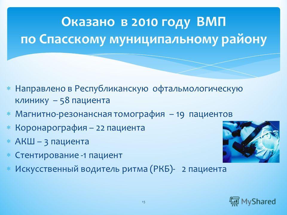 Направлено в Республиканскую офтальмологическую клинику – 58 пациента Магнитно-резонансная томография – 19 пациентов Коронарография – 22 пациента АКШ – 3 пациента Стентирование -1 пациент Искусственный водитель ритма (РКБ)- 2 пациента Оказано в 2010