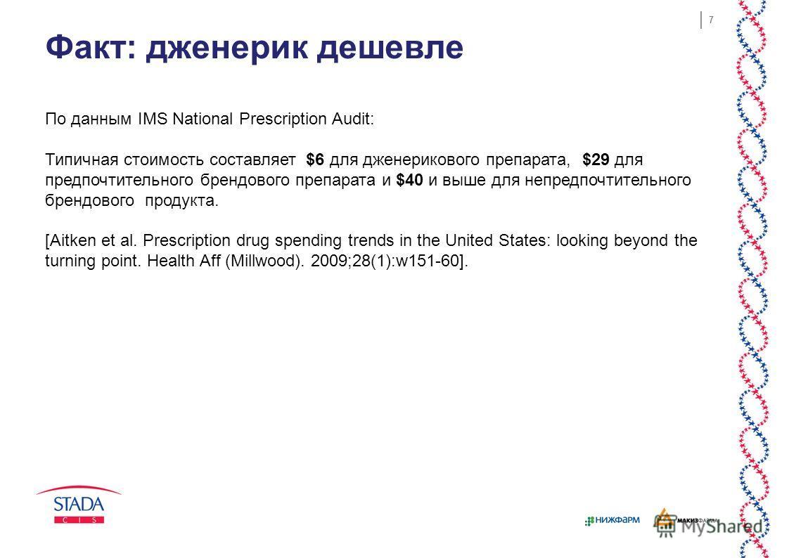 7 Факт: дженерик дешевле По данным IMS National Prescription Audit: Типичная стоимость составляет $6 для дженерикового препарата, $29 для предпочтительного брендового препарата и $40 и выше для непредпочтительного брендового продукта. [Aitken et al.