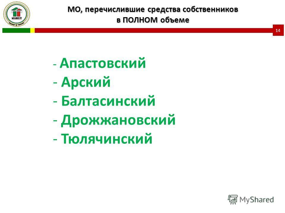 МО, перечислившие средства собственников в ПОЛНОМ объеме 14 - Апастовский - Арский - Балтасинский - Дрожжановский - Тюлячинский