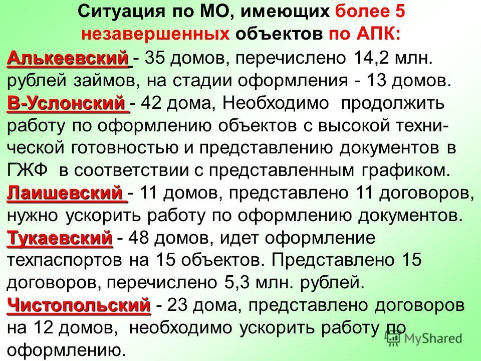 Ситуация по МО, имеющих более 5 незавершенных объектов по АПК: Алькеевский Алькеевский - 35 домов, перечислено 14,2 млн. рублей займов, на стадии оформления - 13 домов. В-Услонский В-Услонский - 42 дома, Необходимо продолжить работу по оформлению объ