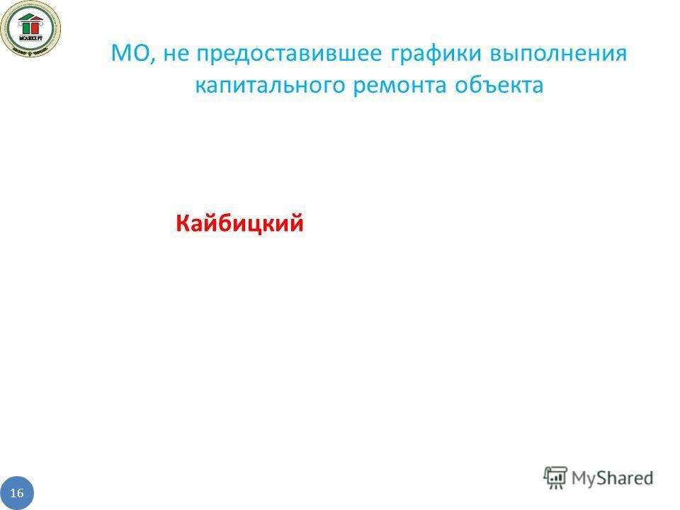 Кайбицкий МО, не предоставившее графики выполнения капитального ремонта объекта 16