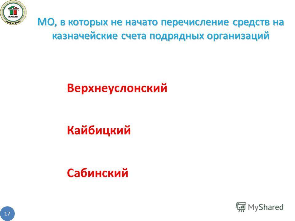 Верхнеуслонский Кайбицкий Сабинский МО, в которых не начато перечисление средств на казначейские счета подрядных организаций 17