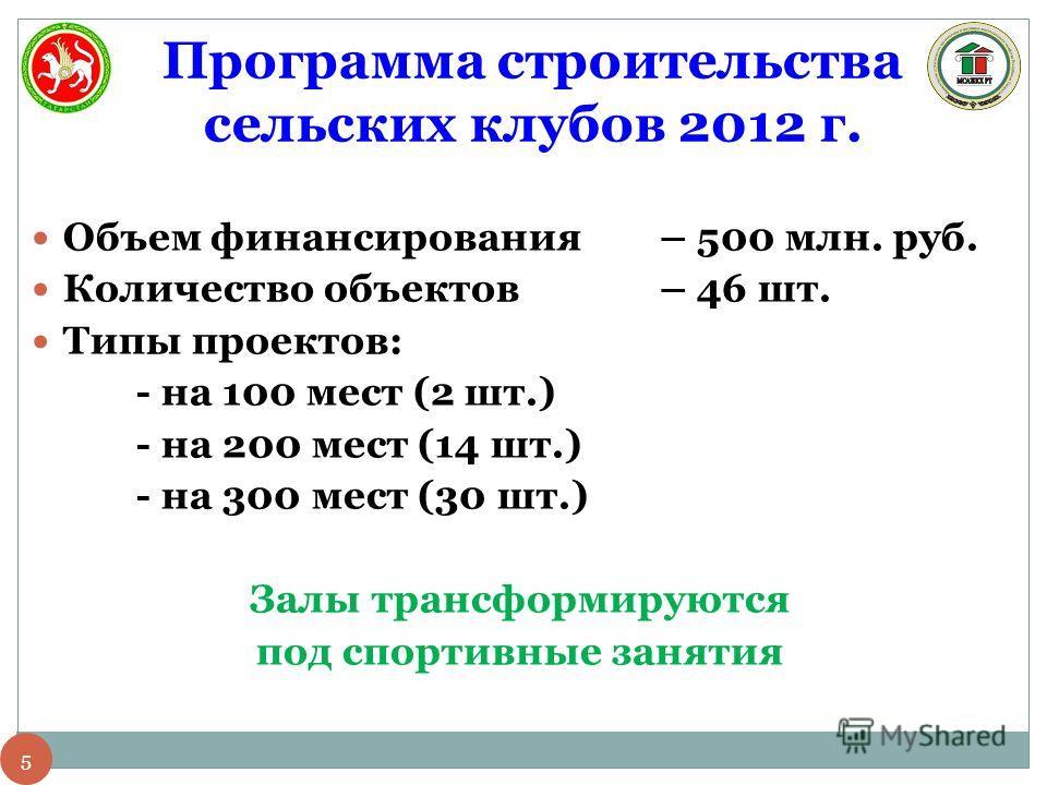 5 Программа строительства сельских клубов 2012 г. Объем финансирования – 500 млн. руб. Количество объектов– 46 шт. Типы проектов: - на 100 мест (2 шт.) - на 200 мест (14 шт.) - на 300 мест (30 шт.) Залы трансформируются под спортивные занятия