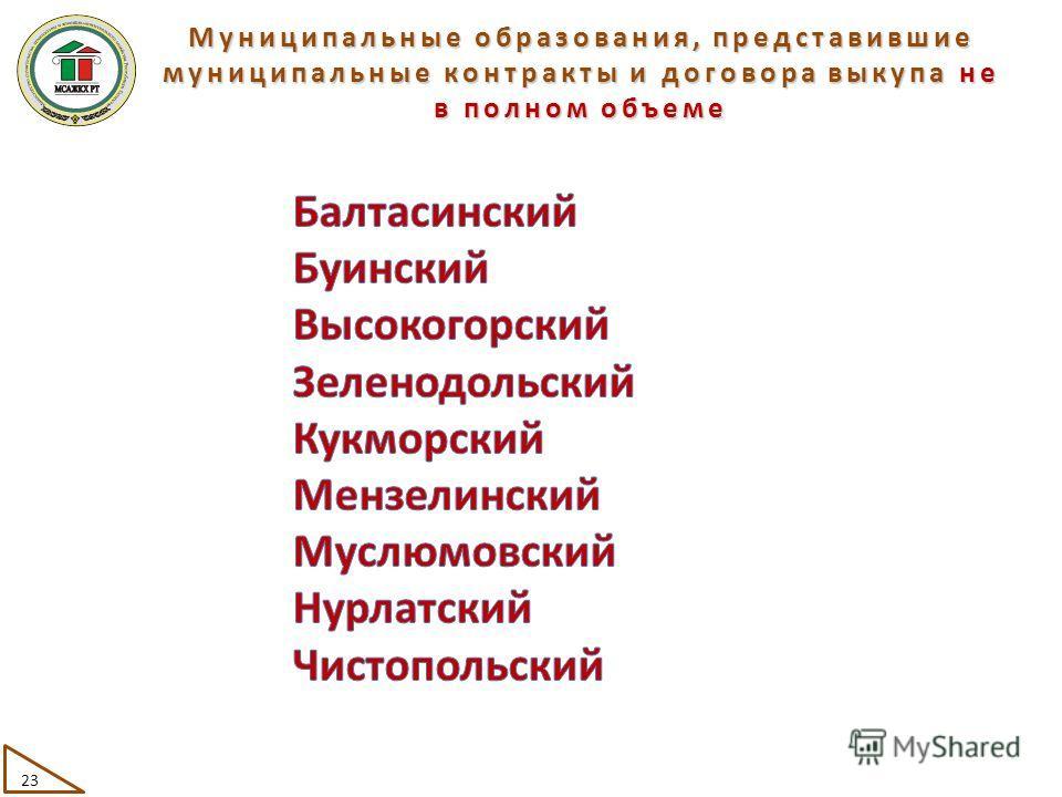 Муниципальные образования, представившие муниципальные контракты и договора выкупа не в полном объеме 23