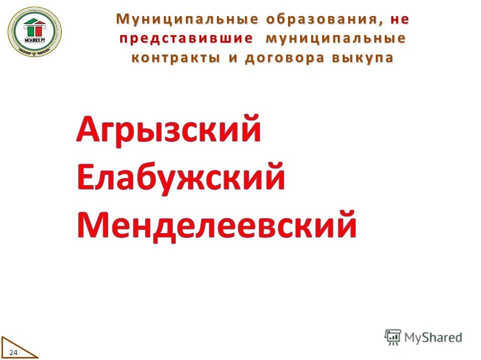 Муниципальные образования, не представившие муниципальные контракты и договора выкупа 24