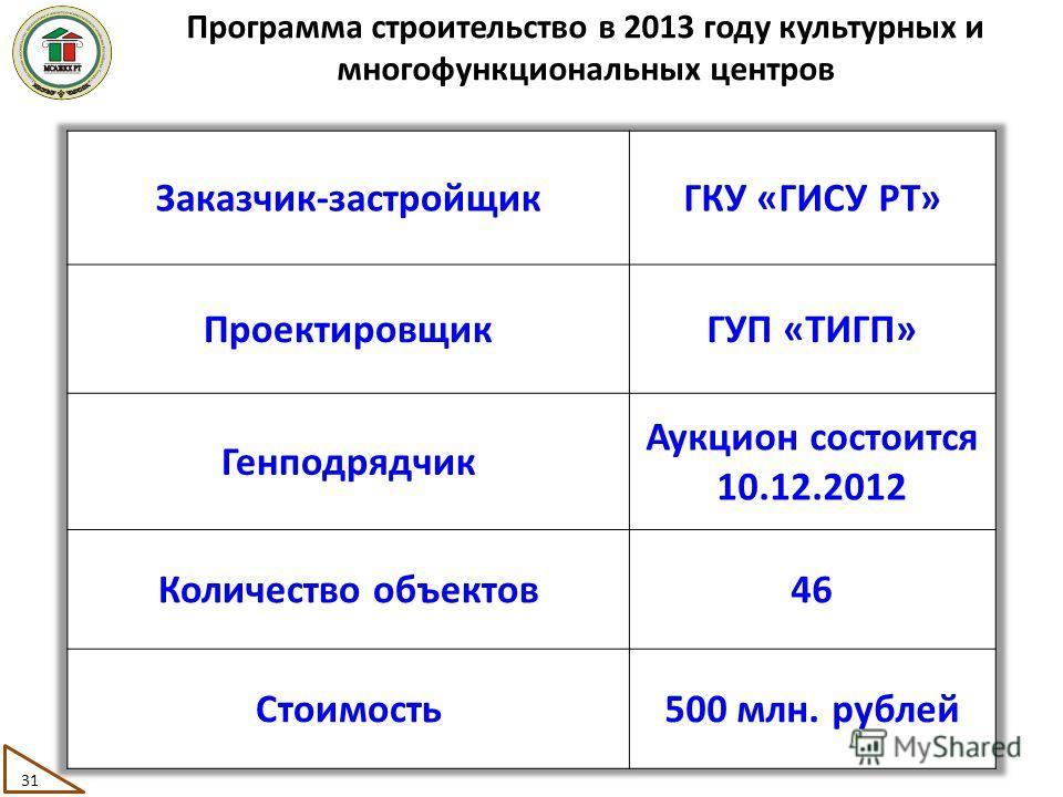 Программа строительство в 2013 году культурных и многофункциональных центров 31