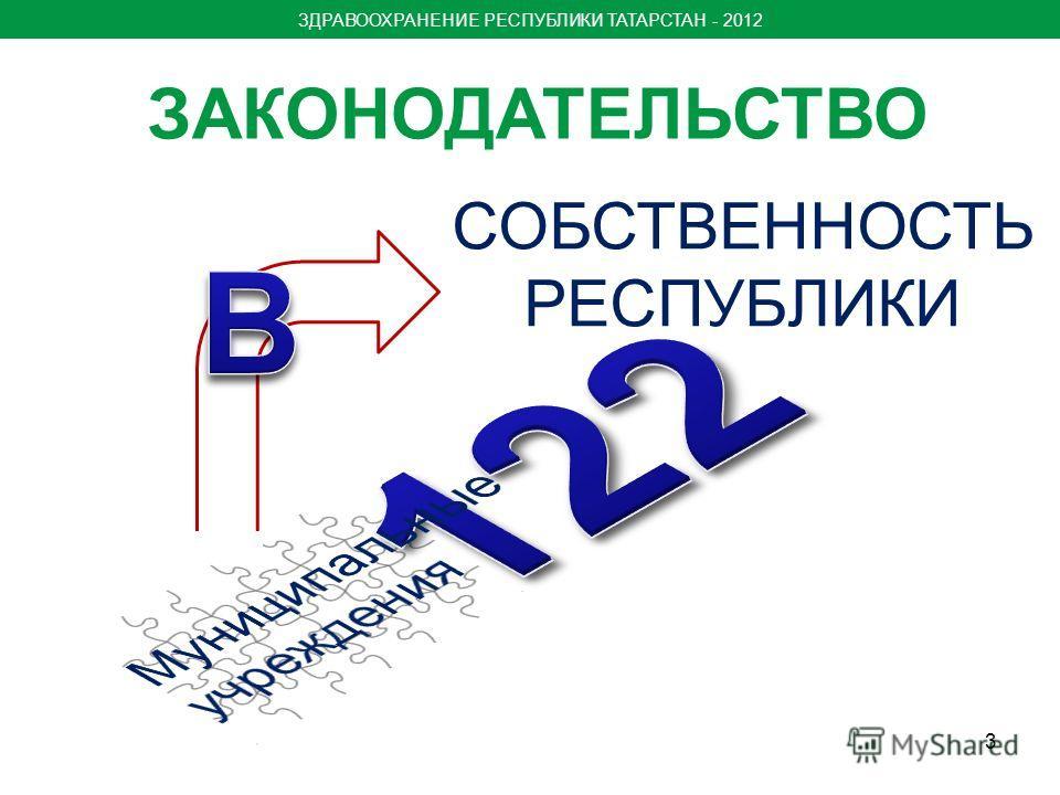 СОБСТВЕННОСТЬ РЕСПУБЛИКИ ЗАКОНОДАТЕЛЬСТВО ЗДРАВООХРАНЕНИЕ РЕСПУБЛИКИ ТАТАРСТАН - 2012 3